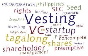 founders vesting share holders agreement