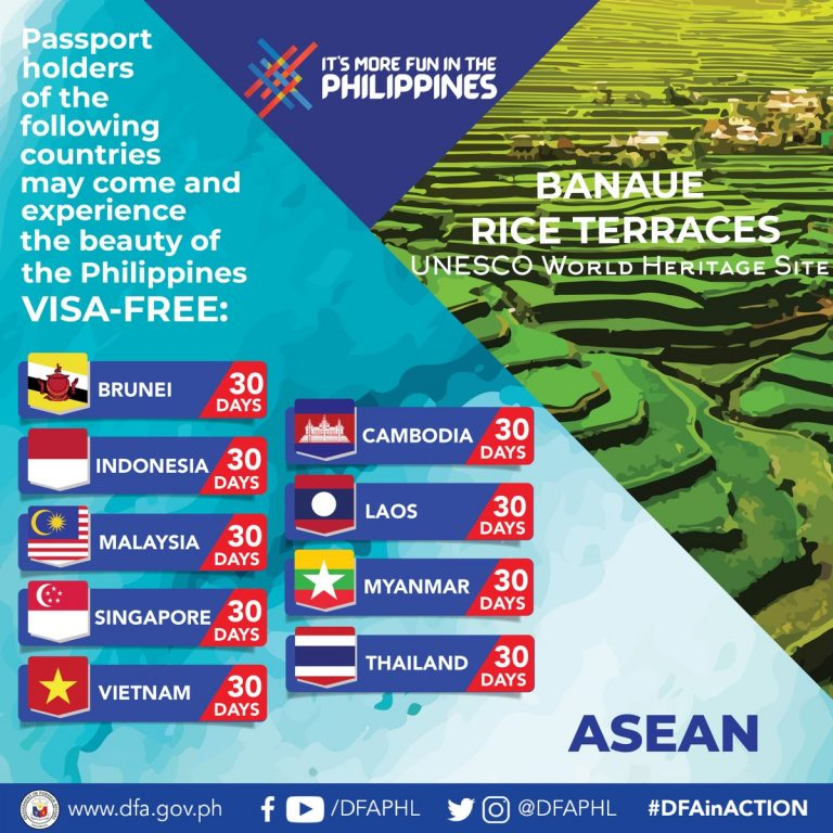 ASEAN visa-free
