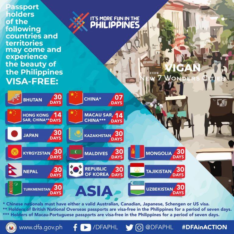 Asia visa-free