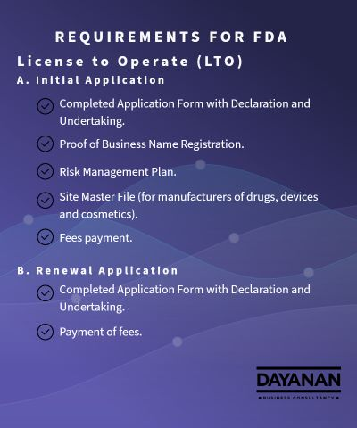 Requirements for FDA LTO - Initial and Renewal Application